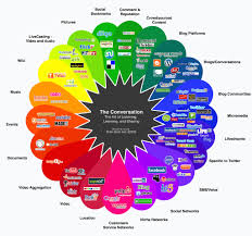 social map 2 - Copy - Copy - Copy